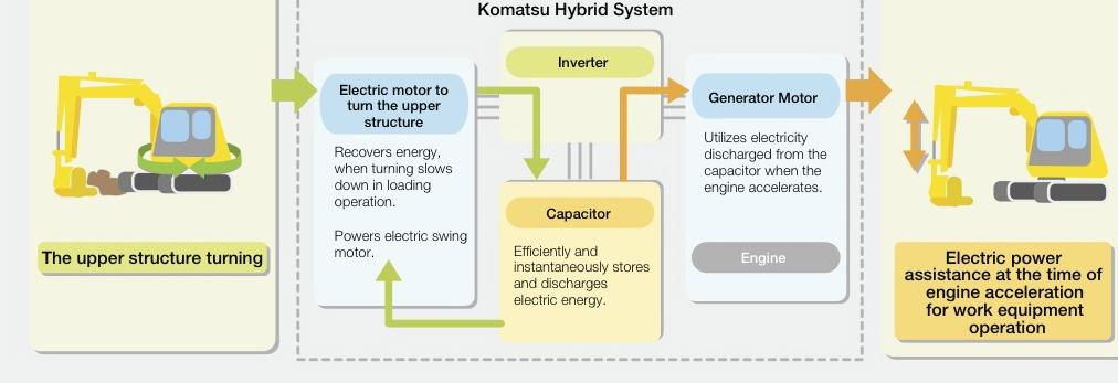 Hybrid_Exacavator