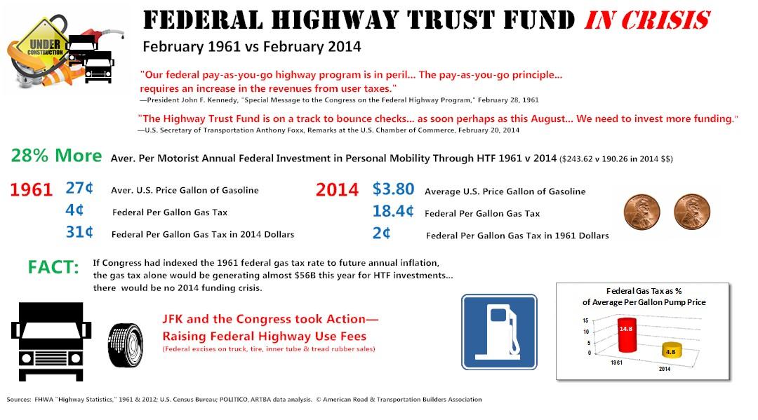 Trust Fund in Crisis