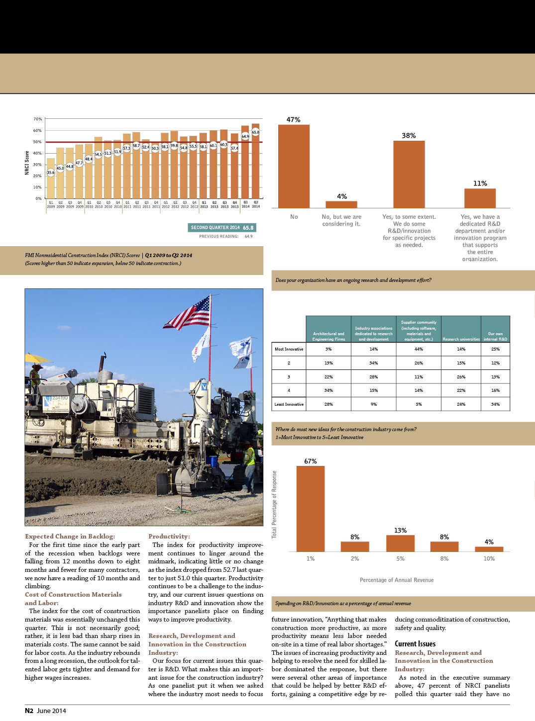 Non-Residential Construction Report2