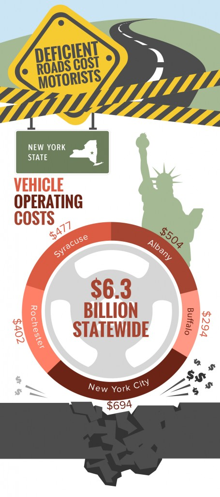 NY_VOC_TRIP_Infographic_March_2015