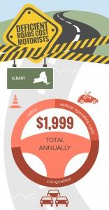 NY_Albany_TRIP_Infographic_Jan_2016