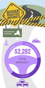 NY_Poughkeepsie-Newburgh_TRIP_Infographic_Jan_2016