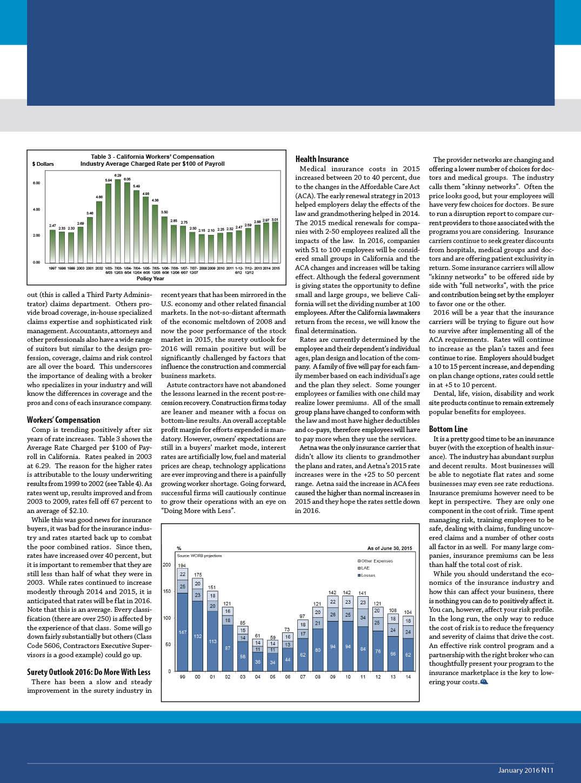 Ins Market Forecast2