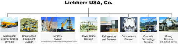 Liebherr USA organization_2 4